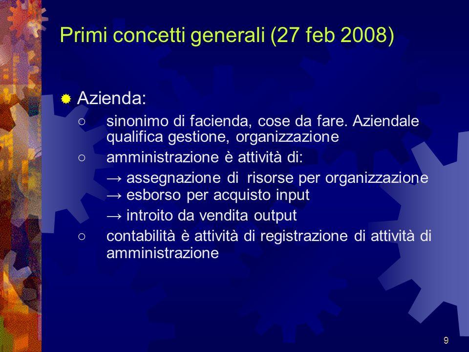 50 Conto economico riclassificato: (16 apr 2008)