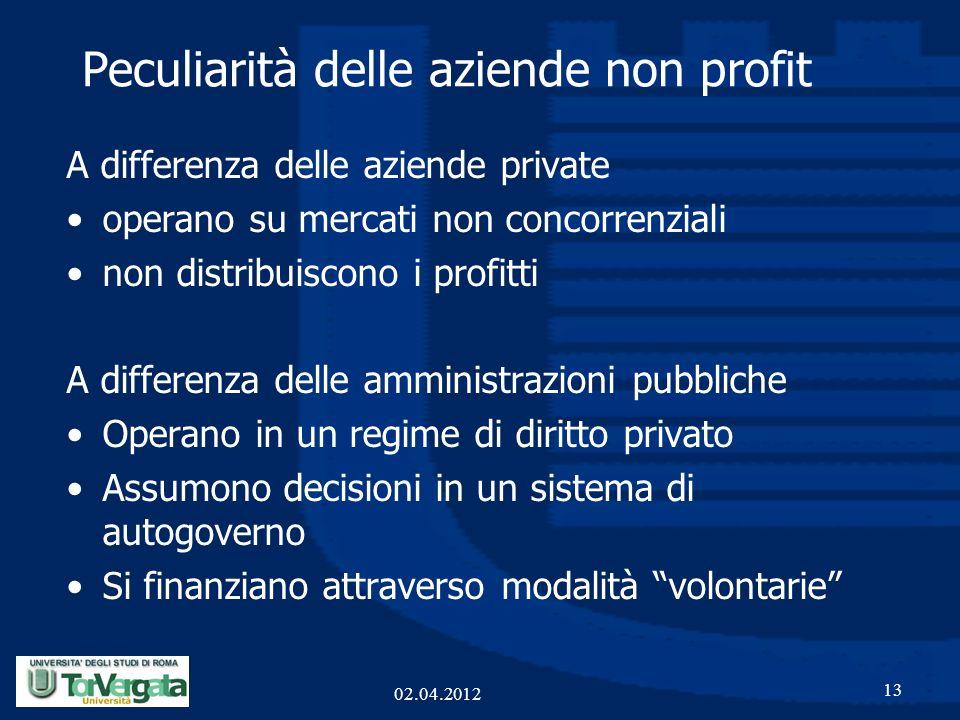 Peculiarità delle aziende non profit A differenza delle aziende private operano su mercati non concorrenziali non distribuiscono i profitti A differen
