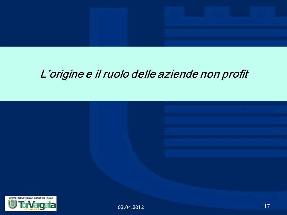 17 02.04.2012 Lorigine e il ruolo delle aziende non profit