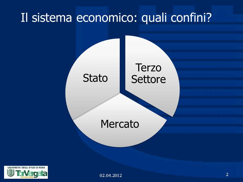 Il sistema economico: quali confini? Terzo Settore Mercato Stato 2 02.04.2012