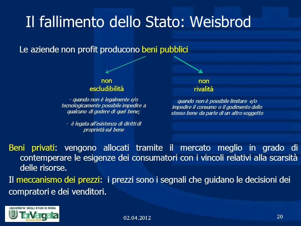 Il fallimento dello Stato: Weisbrod Le aziende non profit producono beni pubblici 20 non escludibilità non rivalità - quando non è legalmente e/o tecn