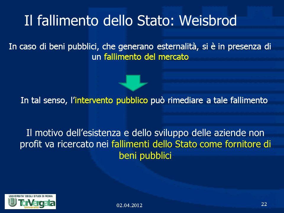 Il fallimento dello Stato: Weisbrod 22 In caso di beni pubblici, che generano esternalità, si è in presenza di un fallimento del mercato In tal senso,