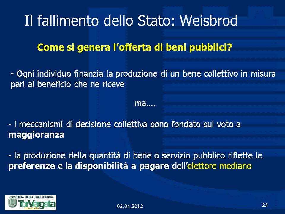 Il fallimento dello Stato: Weisbrod 23 Come si genera lofferta di beni pubblici? - Ogni individuo finanzia la produzione di un bene collettivo in misu