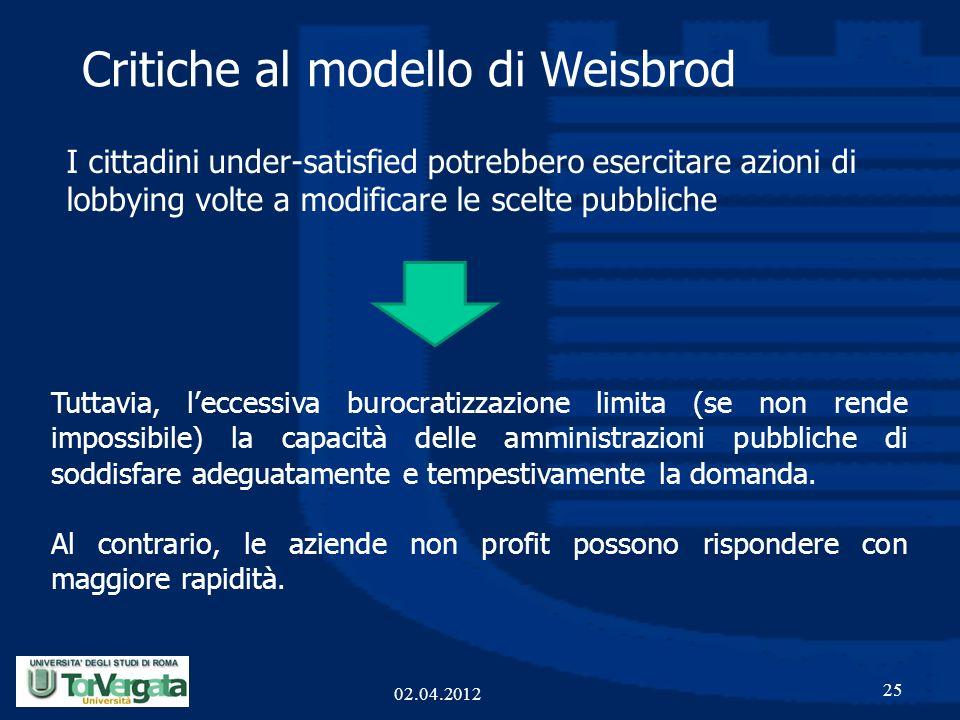 Critiche al modello di Weisbrod I cittadini under-satisfied potrebbero esercitare azioni di lobbying volte a modificare le scelte pubbliche 25 Tuttavi