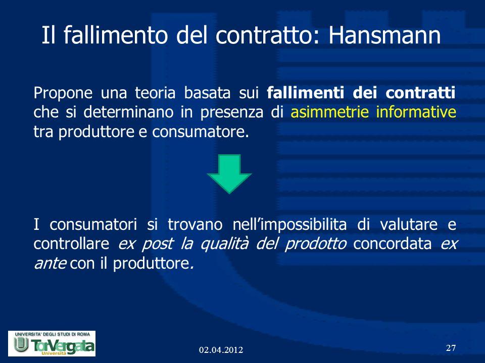 Il fallimento del contratto: Hansmann Propone una teoria basata sui fallimenti dei contratti che si determinano in presenza di asimmetrie informative