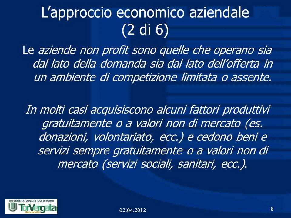 9 PRODOTTI E SERVIZI output Processo RISORSE (input) Lapproccio economico aziendale (3 di 6) Lavoro Materiali Finanziamenti Cittadini Clienti beneficiari Relazioni di mercato /non di mercato 02.04.2012