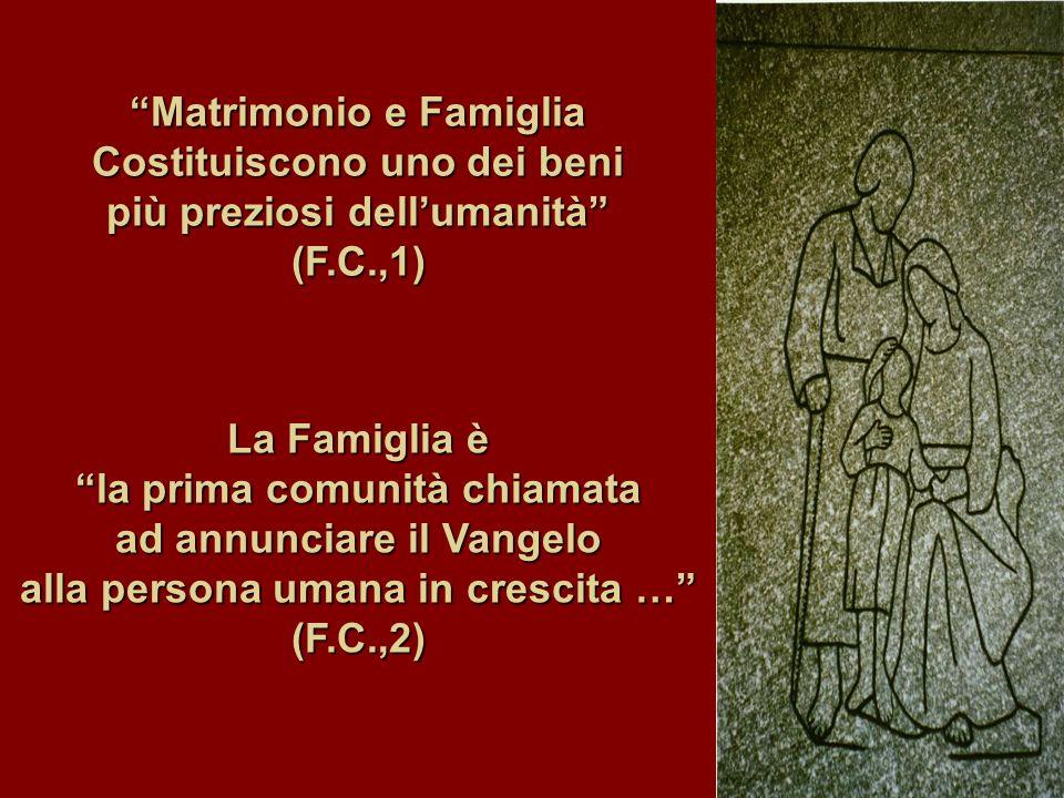Matrimonio e Famiglia Costituiscono uno dei beni più preziosi dellumanità (F.C.,1) La Famiglia è la prima comunità chiamata ad annunciare il Vangelo a