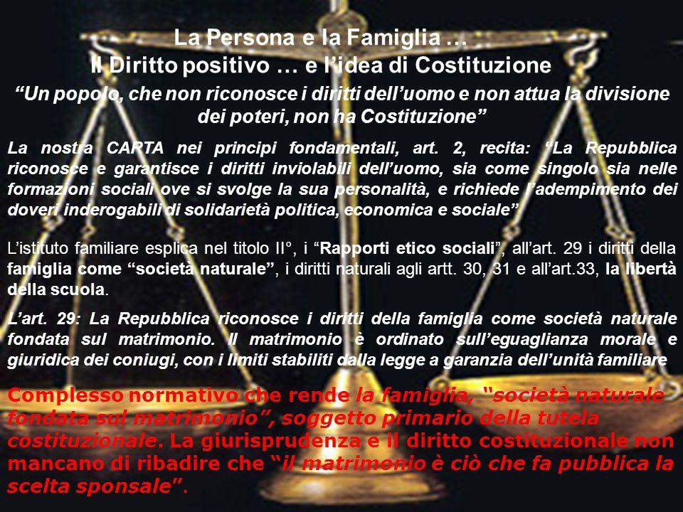 La Persona e la Famiglia … Il Diritto positivo … e lidea di Costituzione Un popolo, che non riconosce i diritti delluomo e non attua la divisione dei