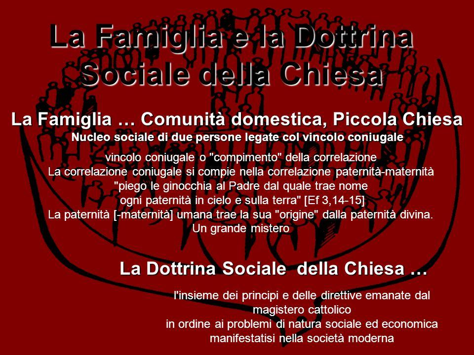 La Famiglia e la Dottrina Sociale della Chiesa l'insieme dei principi e delle direttive emanate dal magistero cattolico in ordine ai problemi di natur