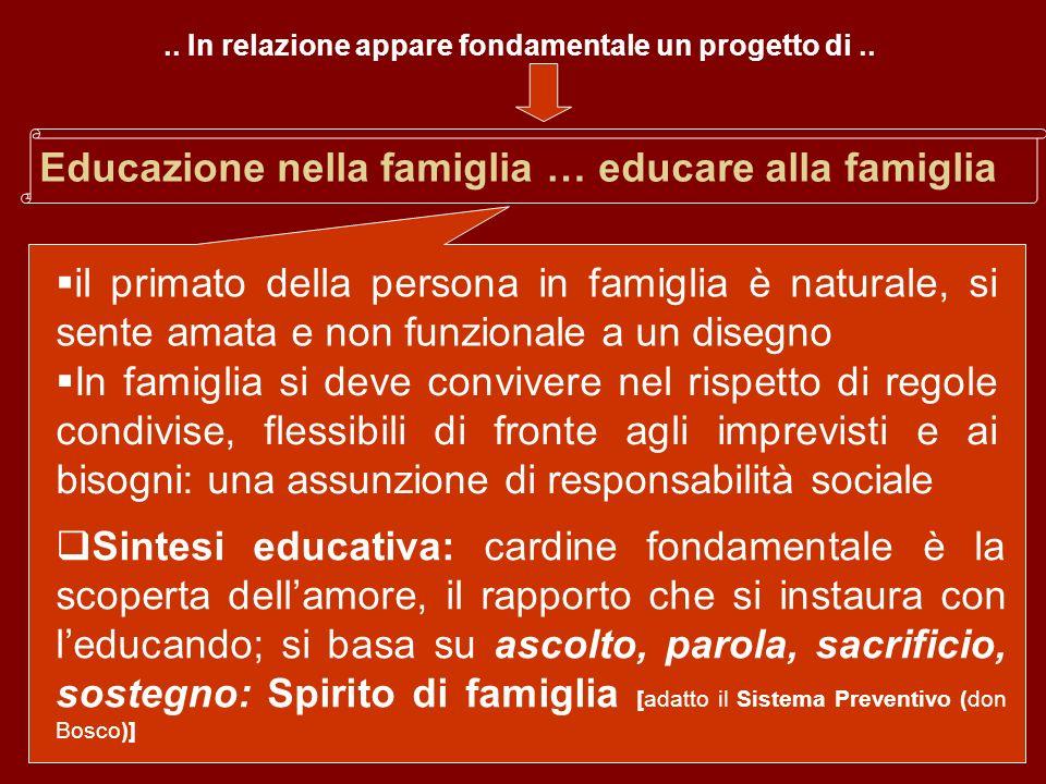 Educazione nella famiglia … educare alla famiglia il primato della persona in famiglia è naturale, si sente amata e non funzionale a un disegno In fam