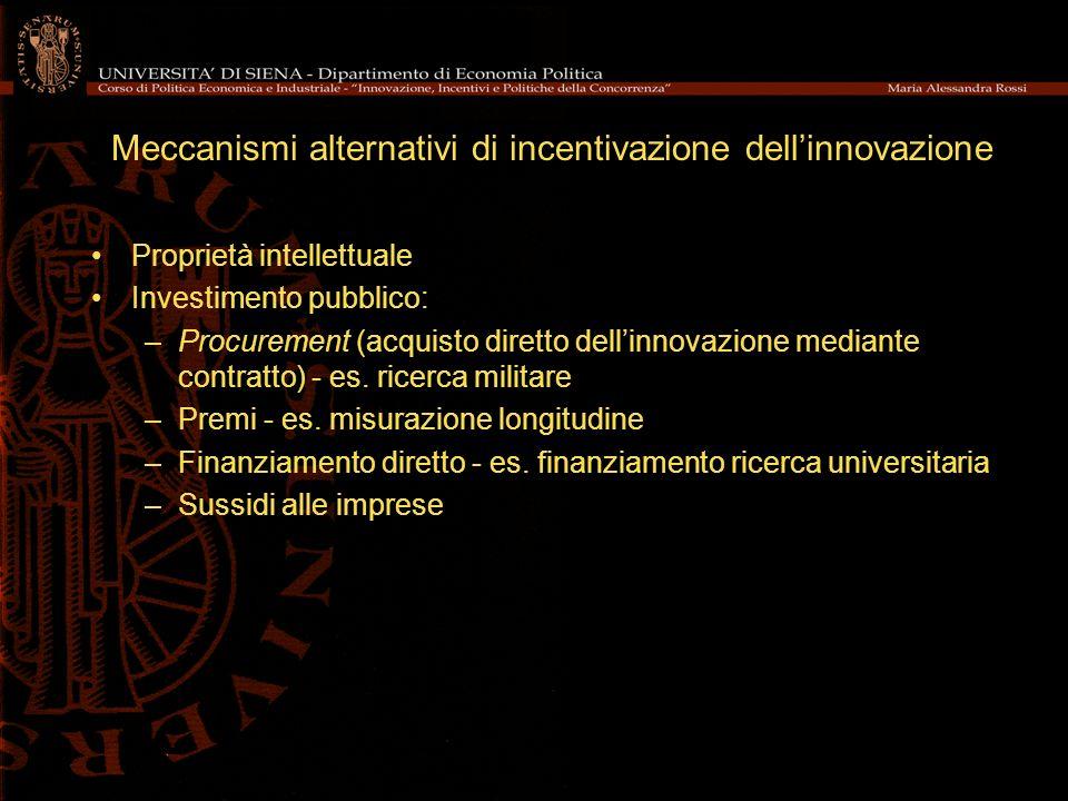 Meccanismi alternativi di incentivazione dellinnovazione Proprietà intellettuale Investimento pubblico: –Procurement (acquisto diretto dellinnovazione