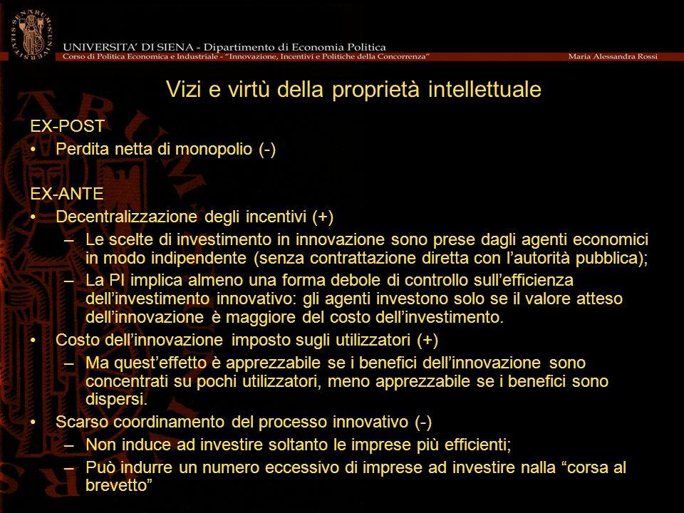 Vizi e virtù della proprietà intellettuale EX-POST Perdita netta di monopolio (-) EX-ANTE Decentralizzazione degli incentivi (+) –Le scelte di investi