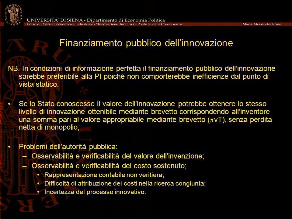 Finanziamento pubblico dellinnovazione NB. In condizioni di informazione perfetta il finanziamento pubblico dellinnovazione sarebbe preferibile alla P