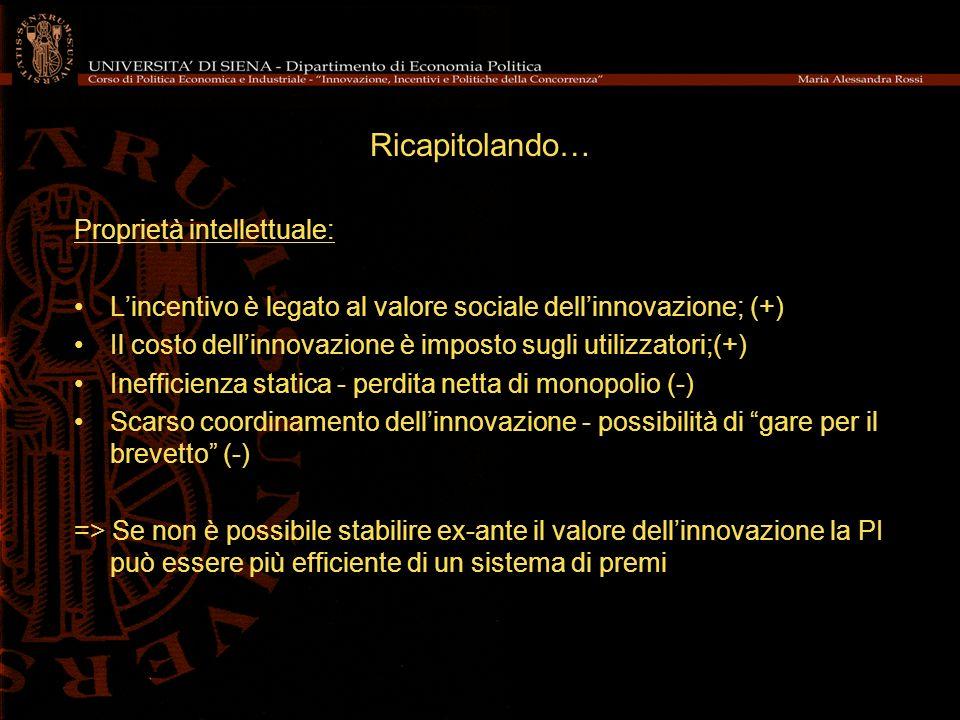 Ricapitolando… Proprietà intellettuale: Lincentivo è legato al valore sociale dellinnovazione; (+) Il costo dellinnovazione è imposto sugli utilizzato