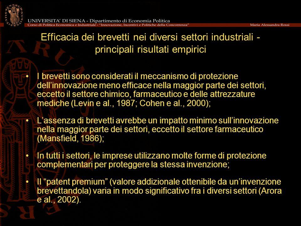 Efficacia dei brevetti nei diversi settori industriali - principali risultati empirici I brevetti sono considerati il meccanismo di protezione dellinn