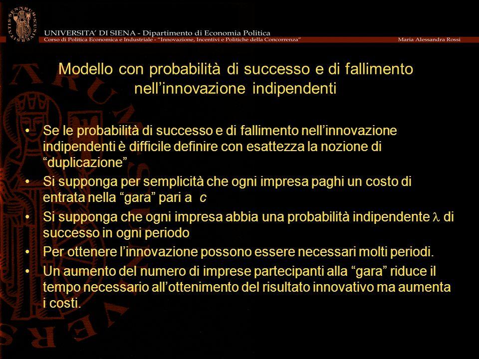 Modello con probabilità di successo e di fallimento nellinnovazione indipendenti Se le probabilità di successo e di fallimento nellinnovazione indipen