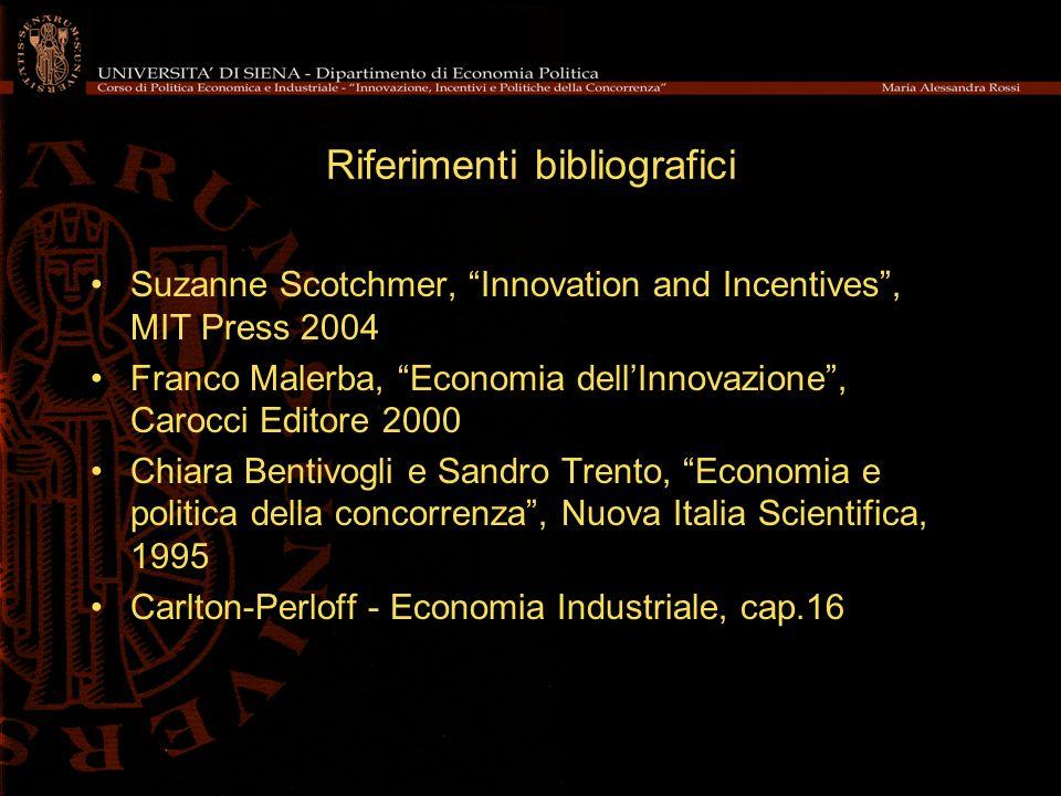 Riferimenti bibliografici Suzanne Scotchmer, Innovation and Incentives, MIT Press 2004 Franco Malerba, Economia dellInnovazione, Carocci Editore 2000