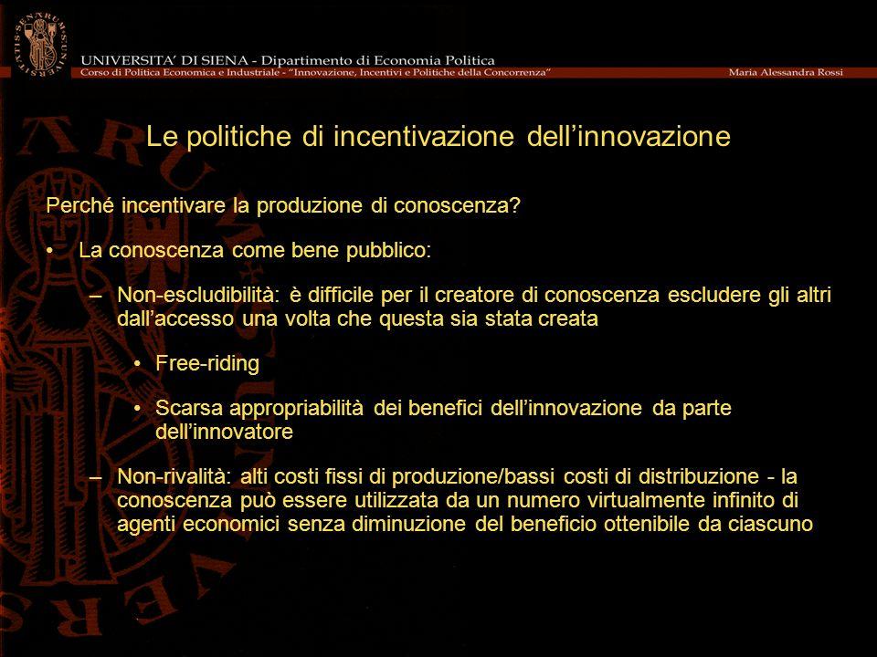 Produzione di un bene privato - efficienza di mercati competitivi Costo Marginale Prezzo Consumatori Nel caso della produzione di conoscenza: P = MC => linnovatore non è in grado di recuperare linvestimento in innovazione => si ha sotto-investimento in innovazione.