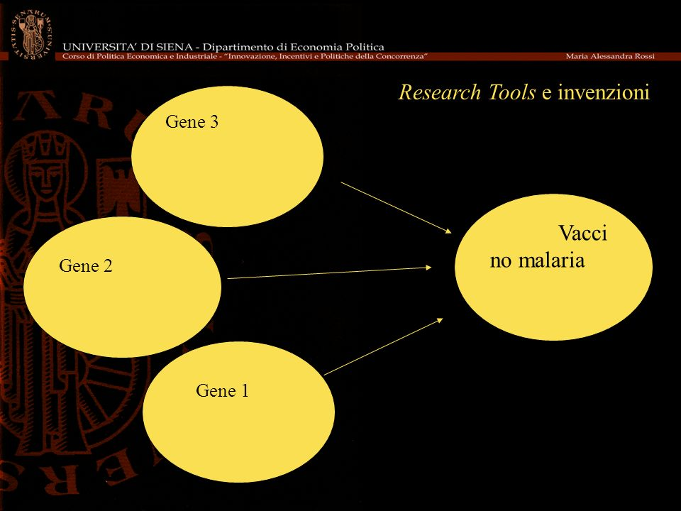 Gene 3 Vacci no malaria Gene 2 Gene 1 Research Tools e invenzioni