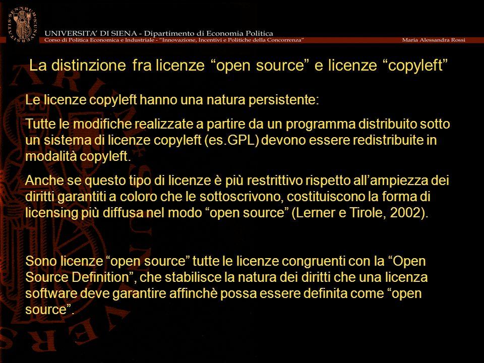 La distinzione fra licenze open source e licenze copyleft Le licenze copyleft hanno una natura persistente: Tutte le modifiche realizzate a partire da
