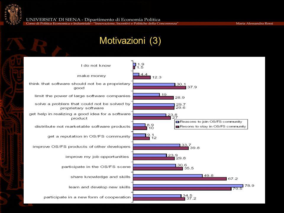 Motivazioni (3)