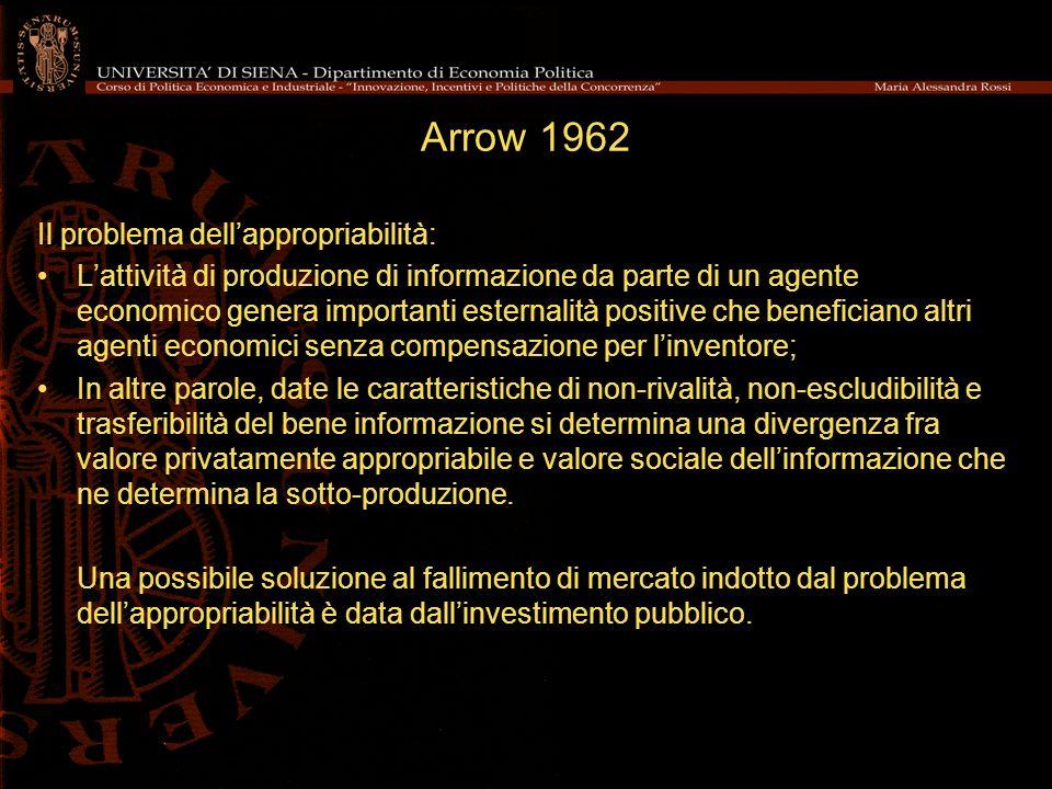 Arrow 1962 Il problema dellappropriabilità: Lattività di produzione di informazione da parte di un agente economico genera importanti esternalità posi