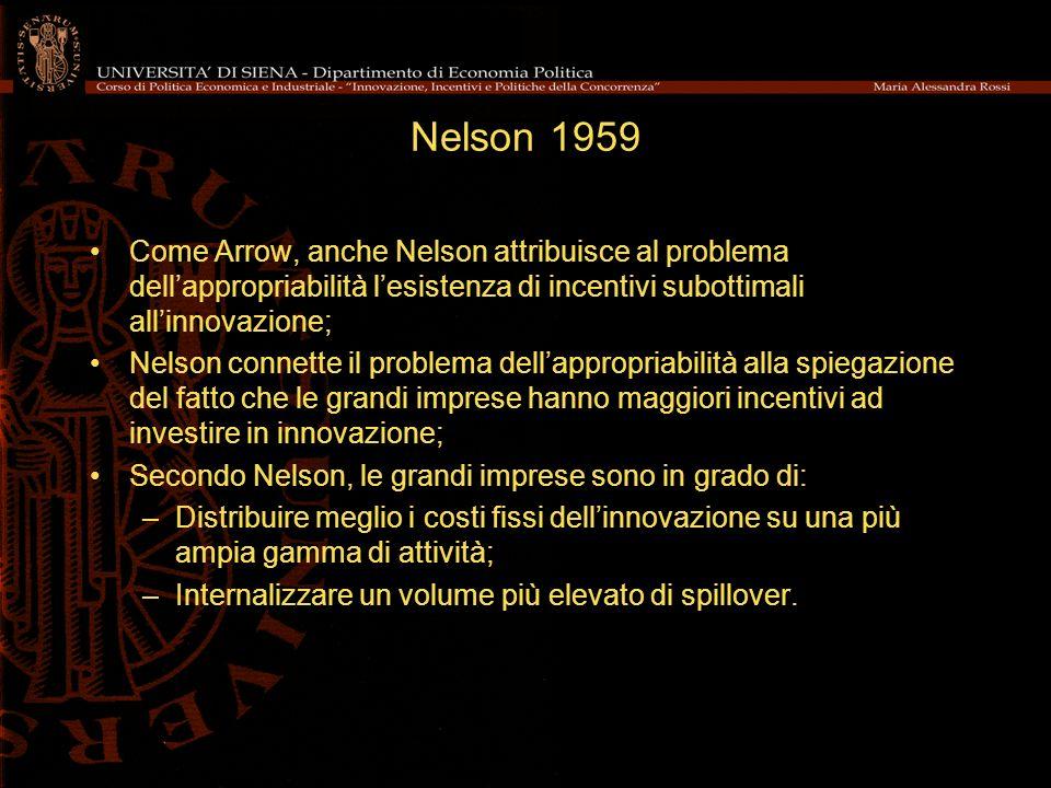 Nelson 1959 Come Arrow, anche Nelson attribuisce al problema dellappropriabilità lesistenza di incentivi subottimali allinnovazione; Nelson connette i