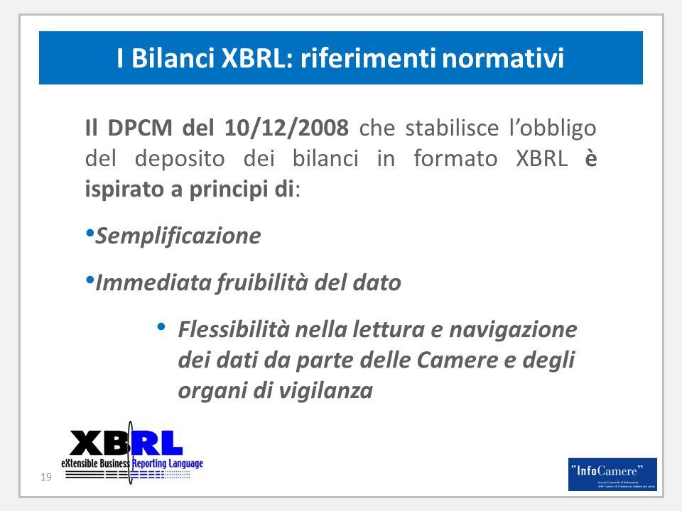 I Bilanci XBRL: riferimenti normativi Il DPCM del 10/12/2008 che stabilisce lobbligo del deposito dei bilanci in formato XBRL è ispirato a principi di: Semplificazione Immediata fruibilità del dato Flessibilità nella lettura e navigazione dei dati da parte delle Camere e degli organi di vigilanza 19