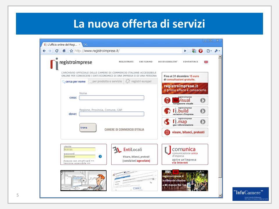 La nuova offerta di servizi 5