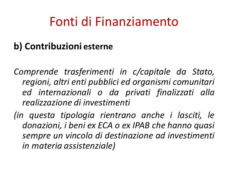 Fonti di Finanziamento b) Contribuzioni esterne Comprende trasferimenti in c/capitale da Stato, regioni, altri enti pubblici ed organismi comunitari e
