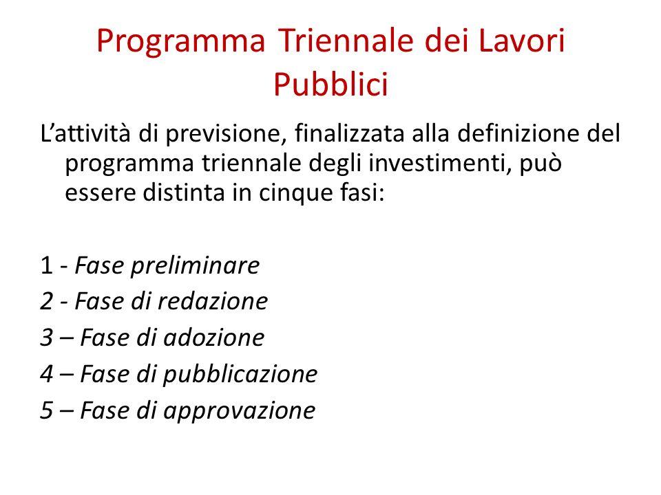 Programma Triennale dei Lavori Pubblici Lattività di previsione, finalizzata alla definizione del programma triennale degli investimenti, può essere d