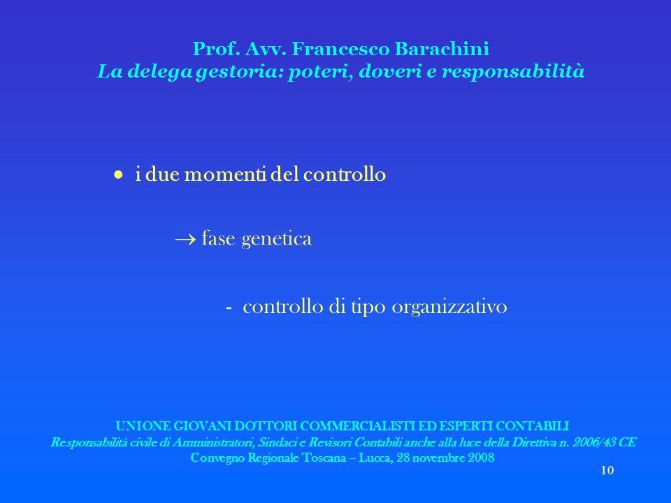 10 Prof. Avv. Francesco Barachini La delega gestoria: poteri, doveri e responsabilità i due momenti del controllo fase genetica - controllo di tipo or