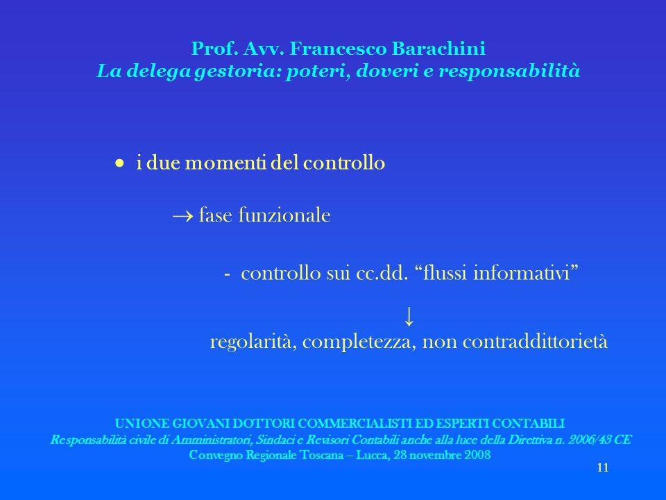 11 Prof. Avv. Francesco Barachini La delega gestoria: poteri, doveri e responsabilità i due momenti del controllo fase funzionale - controllo sui cc.d
