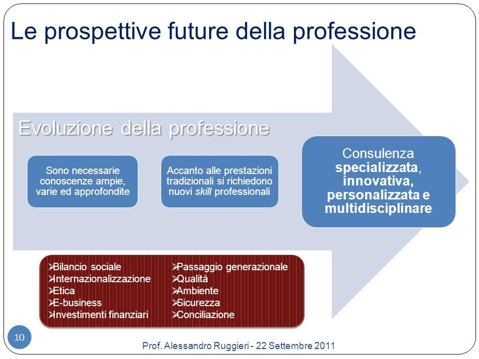 Prof.Alessandro Ruggieri - 22 Settembre 2011 Temi trattati: 1.