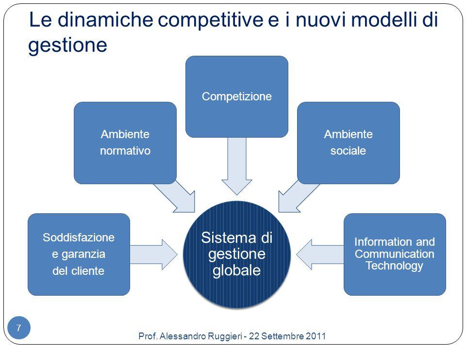 Prof.Alessandro Ruggieri - 22 Settembre 2011 1. Le tradizionali prestazioni professionali 2.