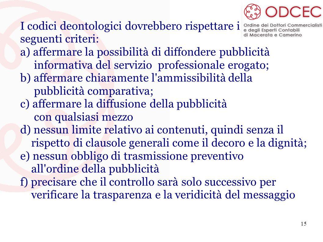 15 I codici deontologici dovrebbero rispettare i seguenti criteri: a) affermare la possibilità di diffondere pubblicità informativa del servizio profe