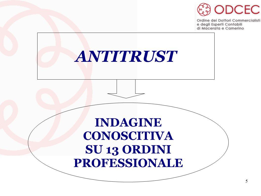 6 AVVOCATI ART 17 l informazione non deve assumere i connotati di pubblicità Ingannevole, elogiativa e comparativa