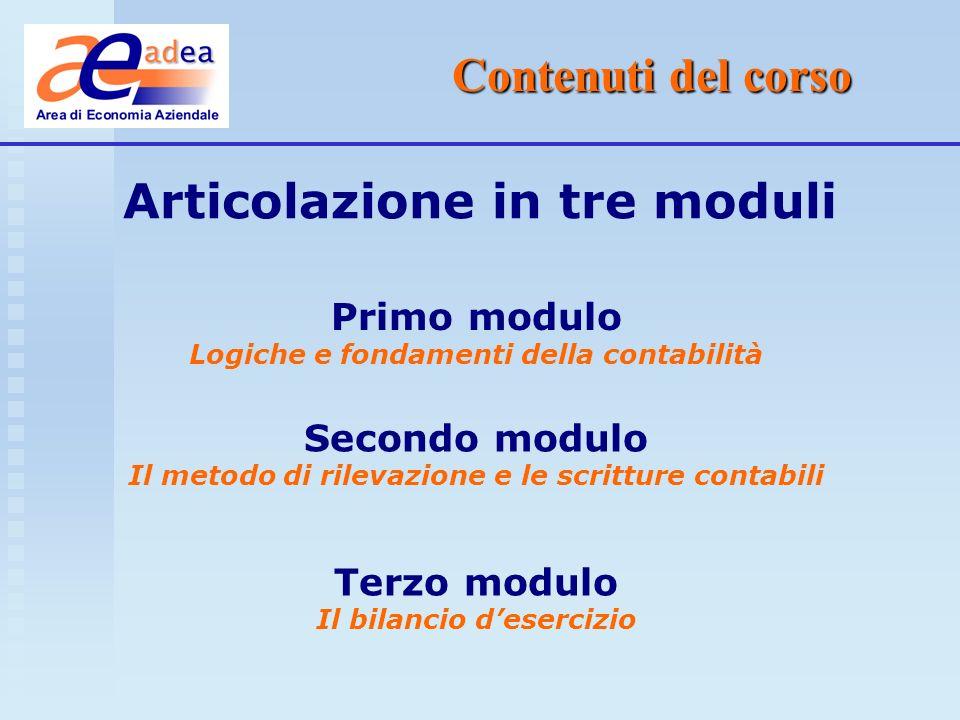 Contenuti del corso Primo modulo Logiche e fondamenti della contabilità Secondo modulo Il metodo di rilevazione e le scritture contabili Articolazione