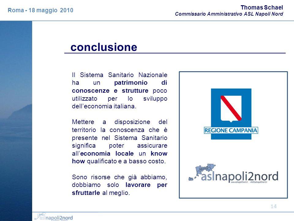 14 conclusione Il Sistema Sanitario Nazionale ha un patrimonio di conoscenze e strutture poco utilizzato per lo sviluppo delleconomia italiana. Metter