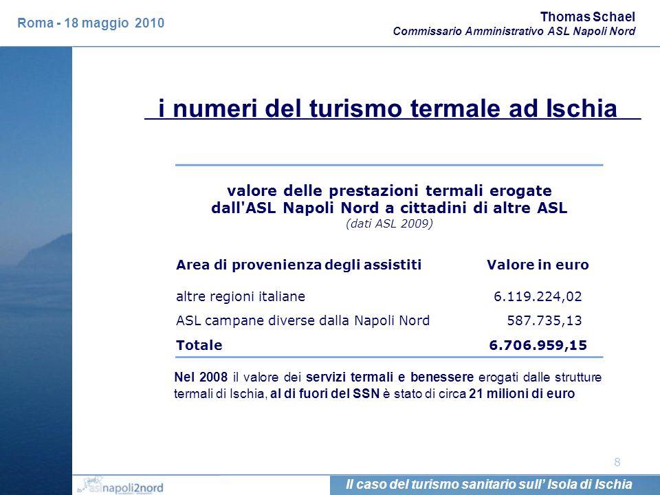 8 valore delle prestazioni termali erogate dall'ASL Napoli Nord a cittadini di altre ASL (dati ASL 2009) Area di provenienza degli assistitiValore in