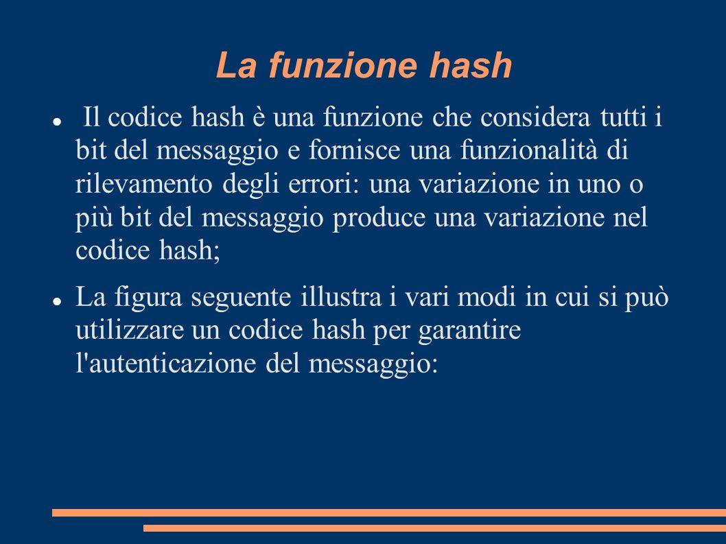 La funzione hash Il codice hash è una funzione che considera tutti i bit del messaggio e fornisce una funzionalità di rilevamento degli errori: una va