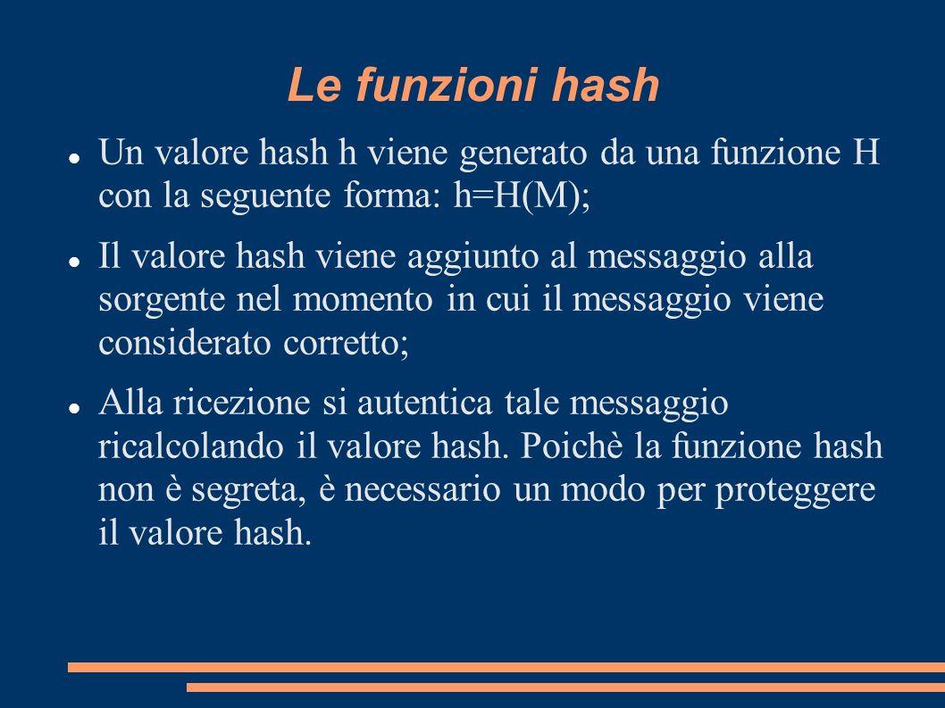 Le funzioni hash Un valore hash h viene generato da una funzione H con la seguente forma: h=H(M); Il valore hash viene aggiunto al messaggio alla sorg