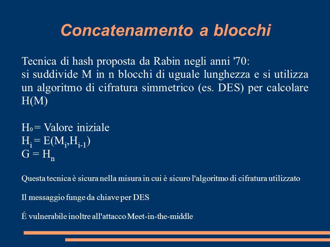 Concatenamento a blocchi Tecnica di hash proposta da Rabin negli anni '70: si suddivide M in n blocchi di uguale lunghezza e si utilizza un algoritmo