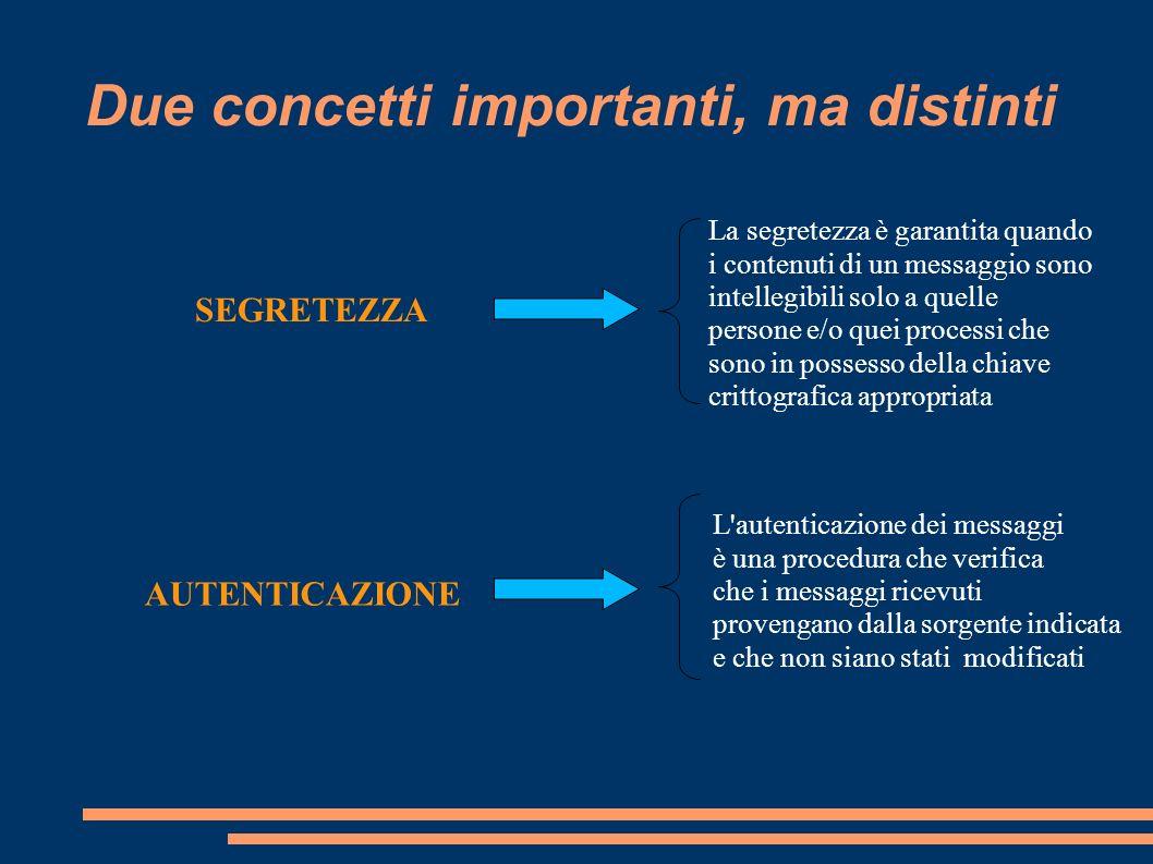 Due concetti importanti, ma distinti SEGRETEZZA AUTENTICAZIONE La segretezza è garantita quando i contenuti di un messaggio sono intellegibili solo a