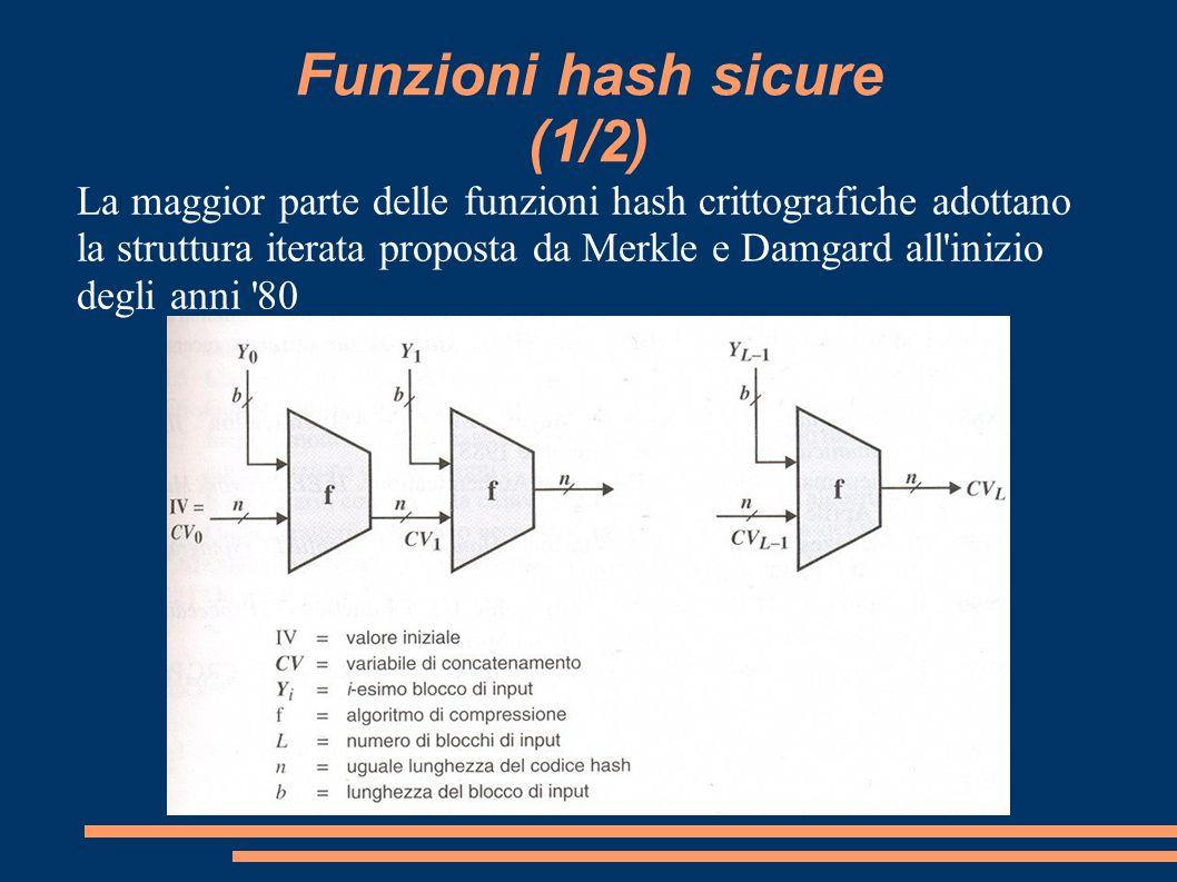 Funzioni hash sicure (1/2) La maggior parte delle funzioni hash crittografiche adottano la struttura iterata proposta da Merkle e Damgard all'inizio d