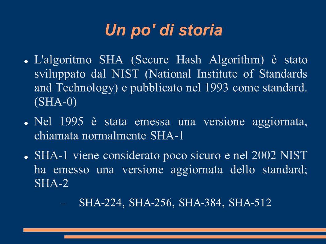 Un po' di storia L'algoritmo SHA (Secure Hash Algorithm) è stato sviluppato dal NIST (National Institute of Standards and Technology) e pubblicato nel