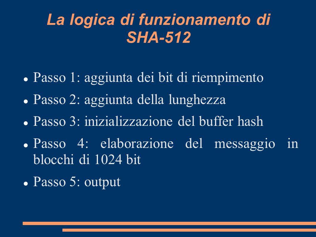 La logica di funzionamento di SHA-512 Passo 1: aggiunta dei bit di riempimento Passo 2: aggiunta della lunghezza Passo 3: inizializzazione del buffer