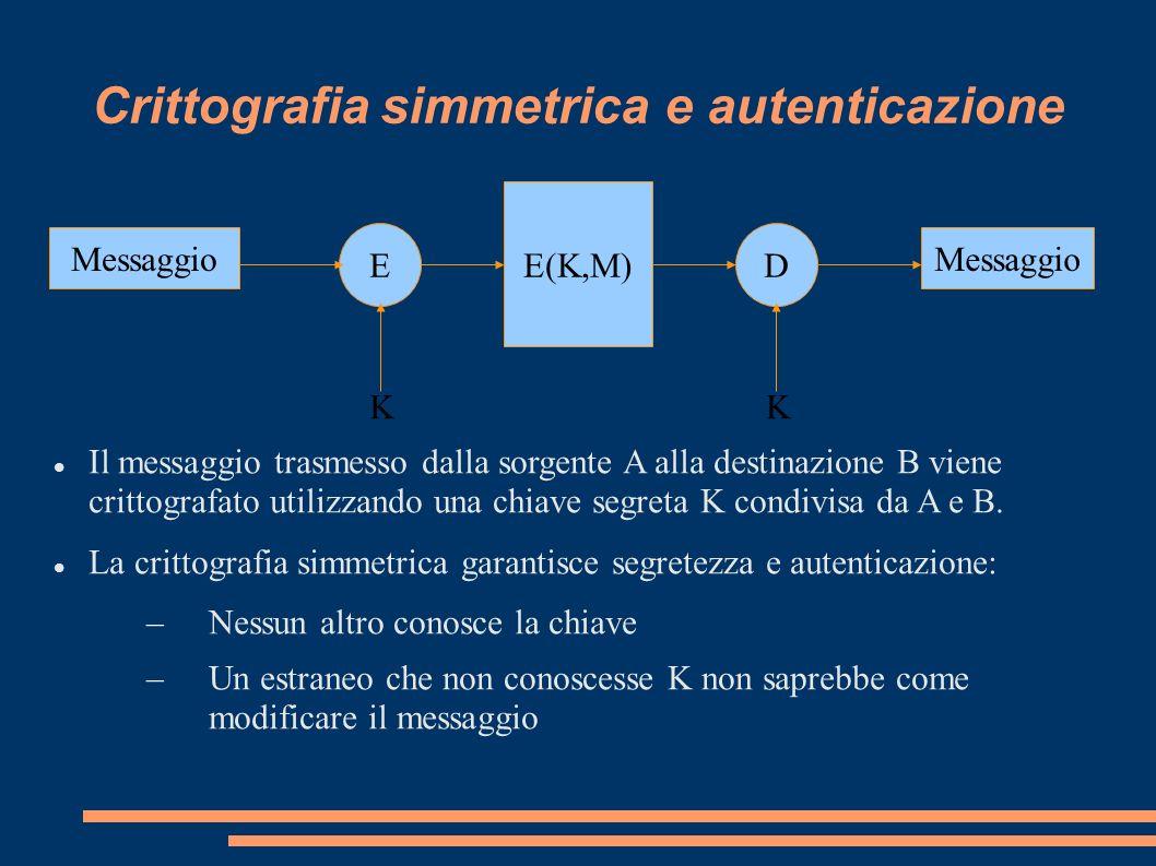 Crittografia simmetrica e autenticazione Messaggio E K E(K,M) D K Messaggio Il messaggio trasmesso dalla sorgente A alla destinazione B viene crittogr