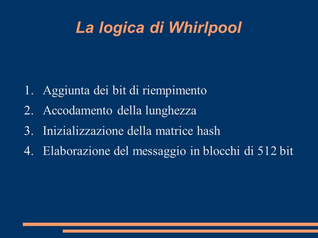 La logica di Whirlpool 1.Aggiunta dei bit di riempimento 2.Accodamento della lunghezza 3.Inizializzazione della matrice hash 4.Elaborazione del messag