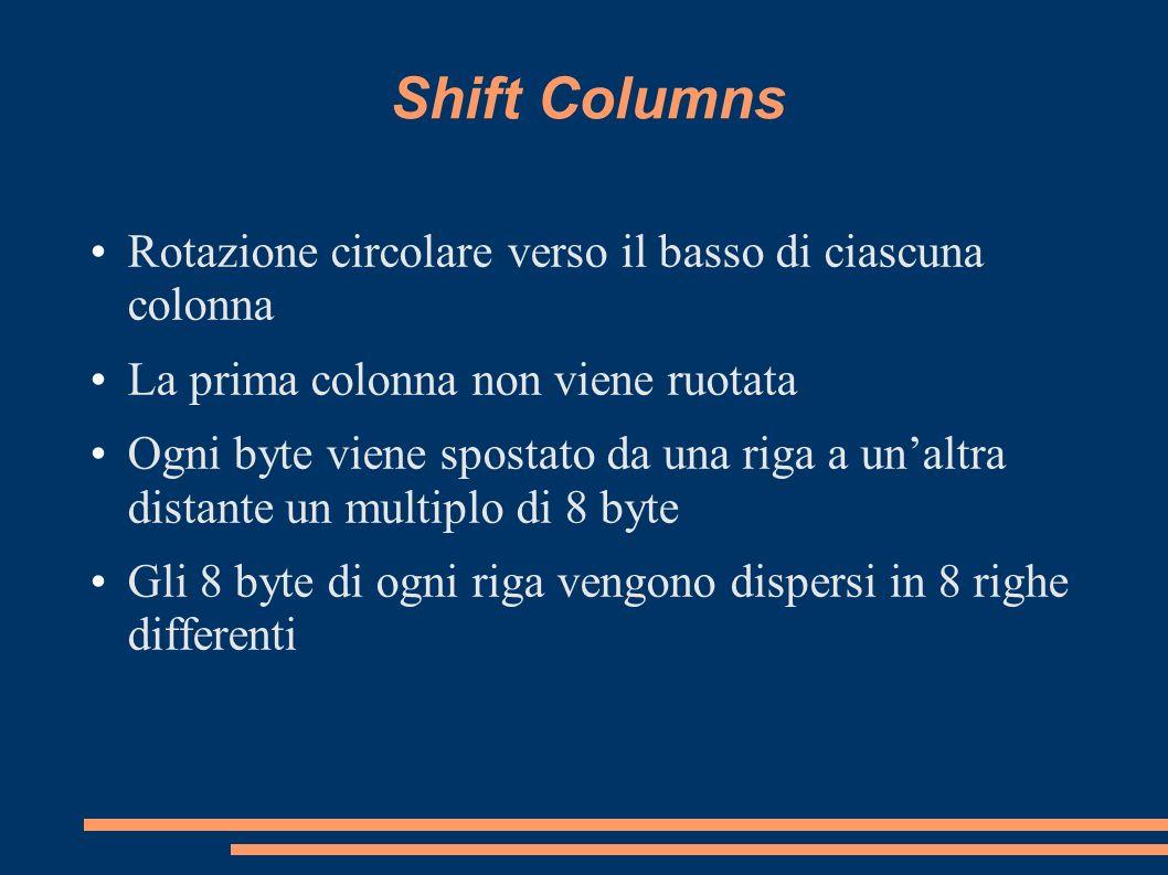 Shift Columns Rotazione circolare verso il basso di ciascuna colonna La prima colonna non viene ruotata Ogni byte viene spostato da una riga a unaltra
